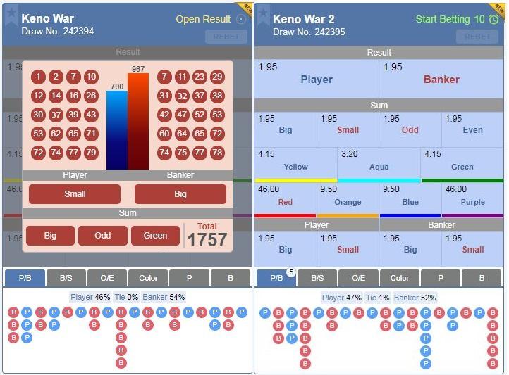 Cara Bermain RNG keno Nova88 atau Maxbet