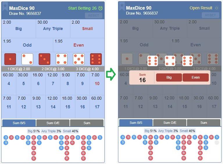 Cara Bermain Lotere Nova88 atau Maxbet