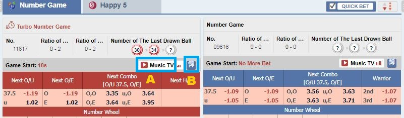 Cara Bermain Number Game Nova88 atau Maxbet